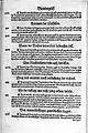 De Bambergische Halsgerichtsordnung (1531) 46.jpg