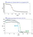 Desorption-EtOH-LZ10-microonde.png