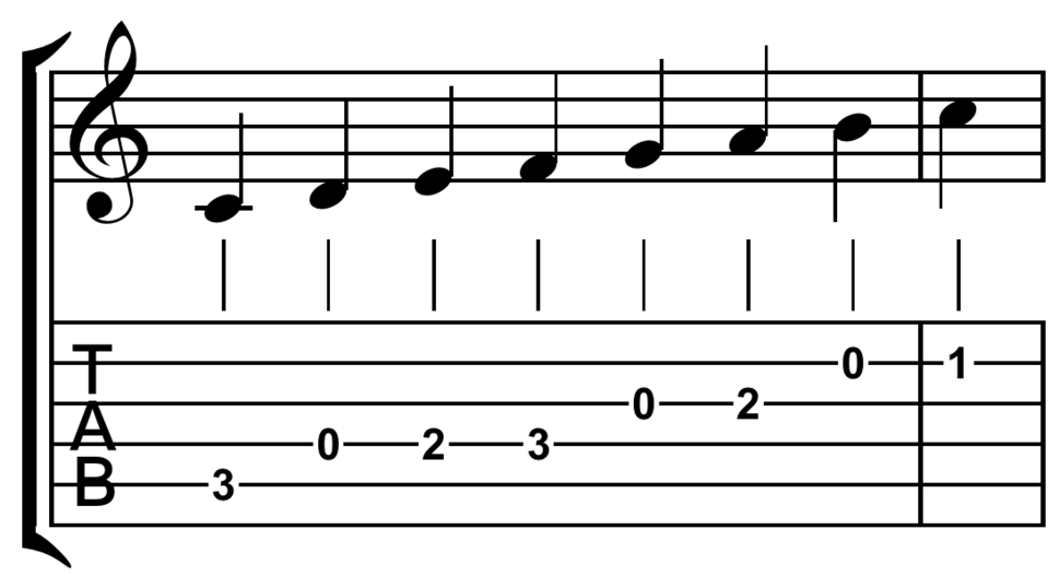Diatonic scale on C tablature clef