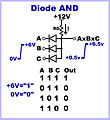 Diode AND.jpg