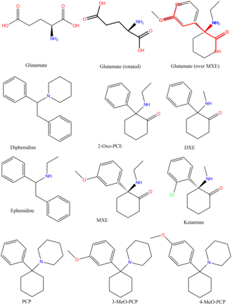 Dissociative - Dissociatives with a glutamate structure highlighted in red.