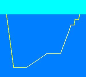 Dive profile - Multi-level dive profile
