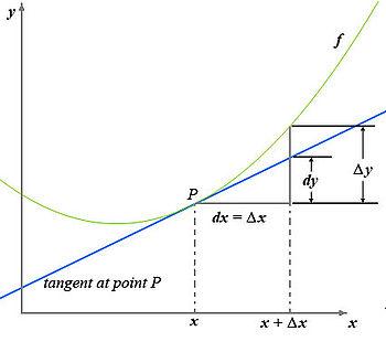 Funciones hiperbolicas definicion pdf
