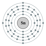 Electron shells of tin (2, 8, 18, 18, 4)