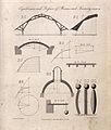 Engineering; diagrams of loading for simple and composite wo Wellcome V0024248.jpg