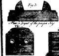 Experiments and observations on electricity, made at Philadelphia in America, by Benjamin Franklin, L Fleuron T056602-16.png