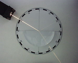 Refraction - Light on air–plexi surface in this experiment undergoes refraction (lower ray) and reflection (upper ray).