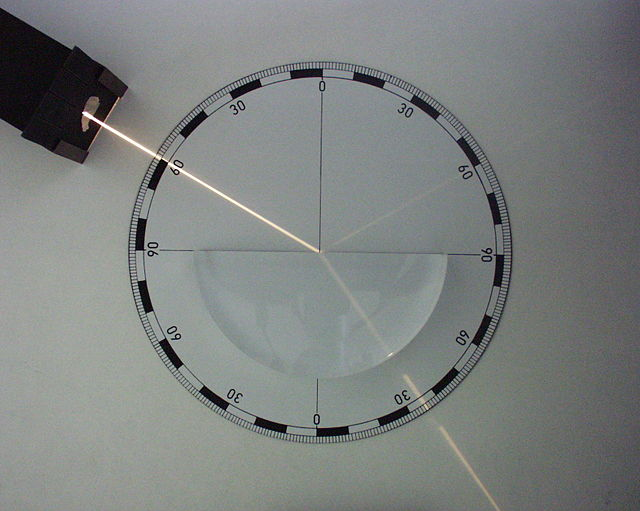Lichtbrechung am Übergang Luft-Glas