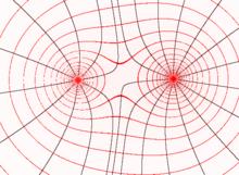 दो समान आवेशों के कारण उत्पन्न समविभव रेखाएँ (लाल) तथा क्षेत्र रेखाएँ (काली)