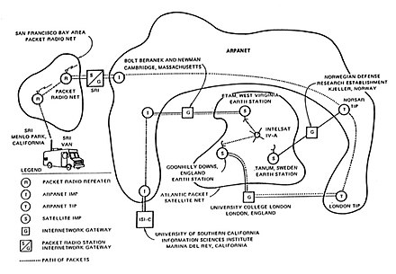 First Internet demonstration, linking the ARPANET, PRNET, and SATNET in 1977 First Internet Demonstration, 1977.jpg