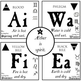 alchemy rationalwiki