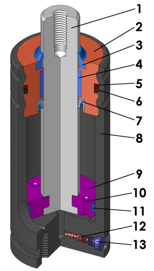 Gas spring - Image: Gas spring numbered 120