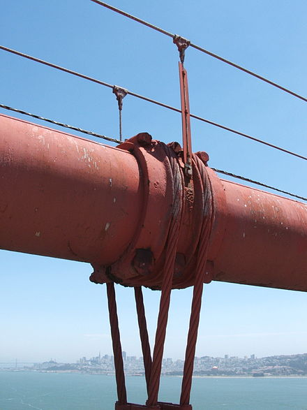 Suspender cables and suspender cable band on the Golden Gate Bridge in San Francisco. Main cable diameter is 36 inches (910 mm), and suspender cable diameter is 3.5 inches (89 mm). Golden Gate Bridge architecture 10.jpg
