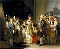 Goya - Charles IV of Spain and His Family (with numbers).jpg