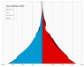 Guinea-Bissau single age population pyramid 2020.png