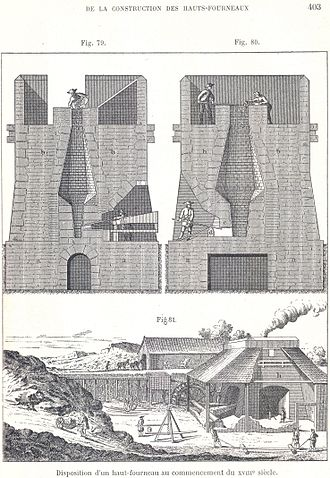Blast furnace - Period drawing of an 18th-century blast furnace