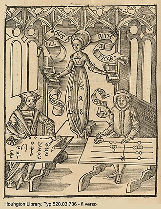 Abacus - Calculating-Table by Gregor Reisch: Margarita Philosophica, 1503. The woodcut shows Arithmetica instructing an algorist and an abacist (inaccurately represented as Boethius and Pythagoras). There was keen competition between the two from the introduction of the Algebra into Europe in the 12th century until its triumph in the 16th.