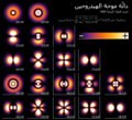 Hydrogen Density Plots-ar.png