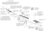 ILS diagram.png