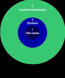 Extension Ville Et Chevalier Mat Ef Bf Bdriel Bois