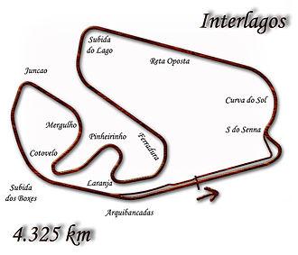 1992 Brazilian motorcycle Grand Prix - Image: Interlagos 1990