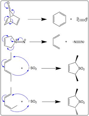 Cheletropic reaction - Cheletropic reactions