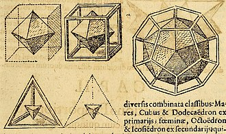Dual polyhedron - Image: Ioanniskepplerih 00kepl 0271 crop
