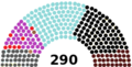 Iranian parliamentary election 2020.png