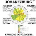 Johanezburg.jpg