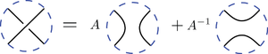 Bracket polynomial - Image: Kauffman bracket 2
