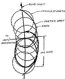 n-body problem - Wikipedia
