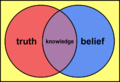 Knowledge venn diagram.png