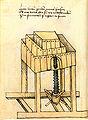 Konrad Kyeser, Bellifortis, Clm 30150, Tafel 03, Blatt 08v.jpg