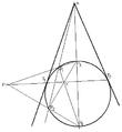 LinealGeometrieTangentenAnKreis.png