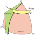 Lineas coordenadas esfericas.png