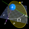 Longitude of Ascending Node in Elliptical Orbit.png
