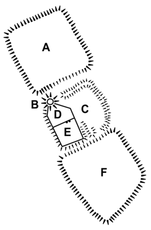 Longtown Castle - Plan of the castle: A - northern town enclosure; B - motte; C - eastern bailey; D - inner western bailey; E - outer western bailey; F - southern town enclosure