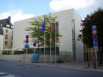 National Museum of History and Art - Exterior of the museum, seen in 2007