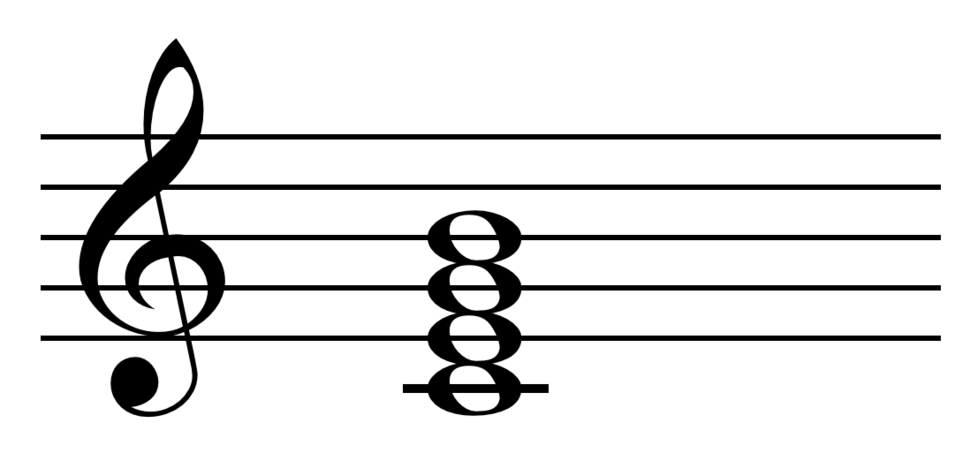 Major seventh chord on C