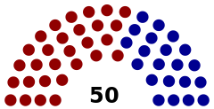 Current Structure of the Montana Senate
