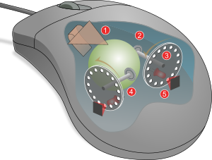 Diagram of a mechanical mouse. Pulling the mou...