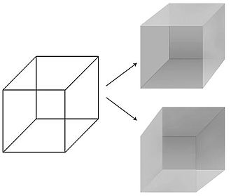 Neural correlates of consciousness - The Necker Cube: The left line drawing can be perceived in one of two distinct depth configurations shown on the right. Without any other cue, the visual system flips back and forth between these two interpretations.