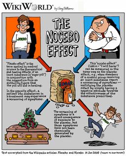 Nocebo WikiWorld