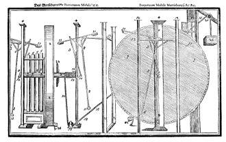 History of perpetual motion machines - Image: Orffyreus Das Mersseburgische Perpetuum Mobile