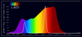 PAR LED Spectral Comparison.png