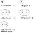 PeirceAlphaGraphs.png