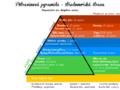 Potravinová pyramida - středomořská strava.png