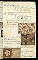 Printer's Sample Book (USA), 1882 (CH 18575251-10).jpg