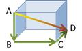 Pythagoras 3D.PNG