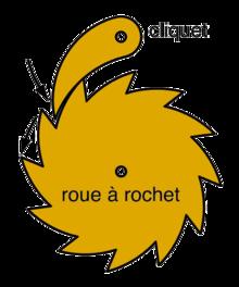 Rochet mécanique